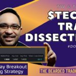 $TECHW TRADE DISSECTION | HOW TO TRADE USING INTRADAY BREAKOUT TRADING STRATEGY